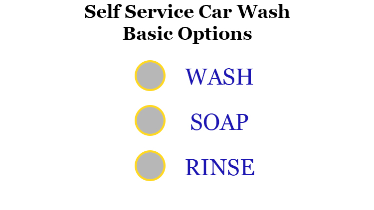 self service car wash parts, basic options,